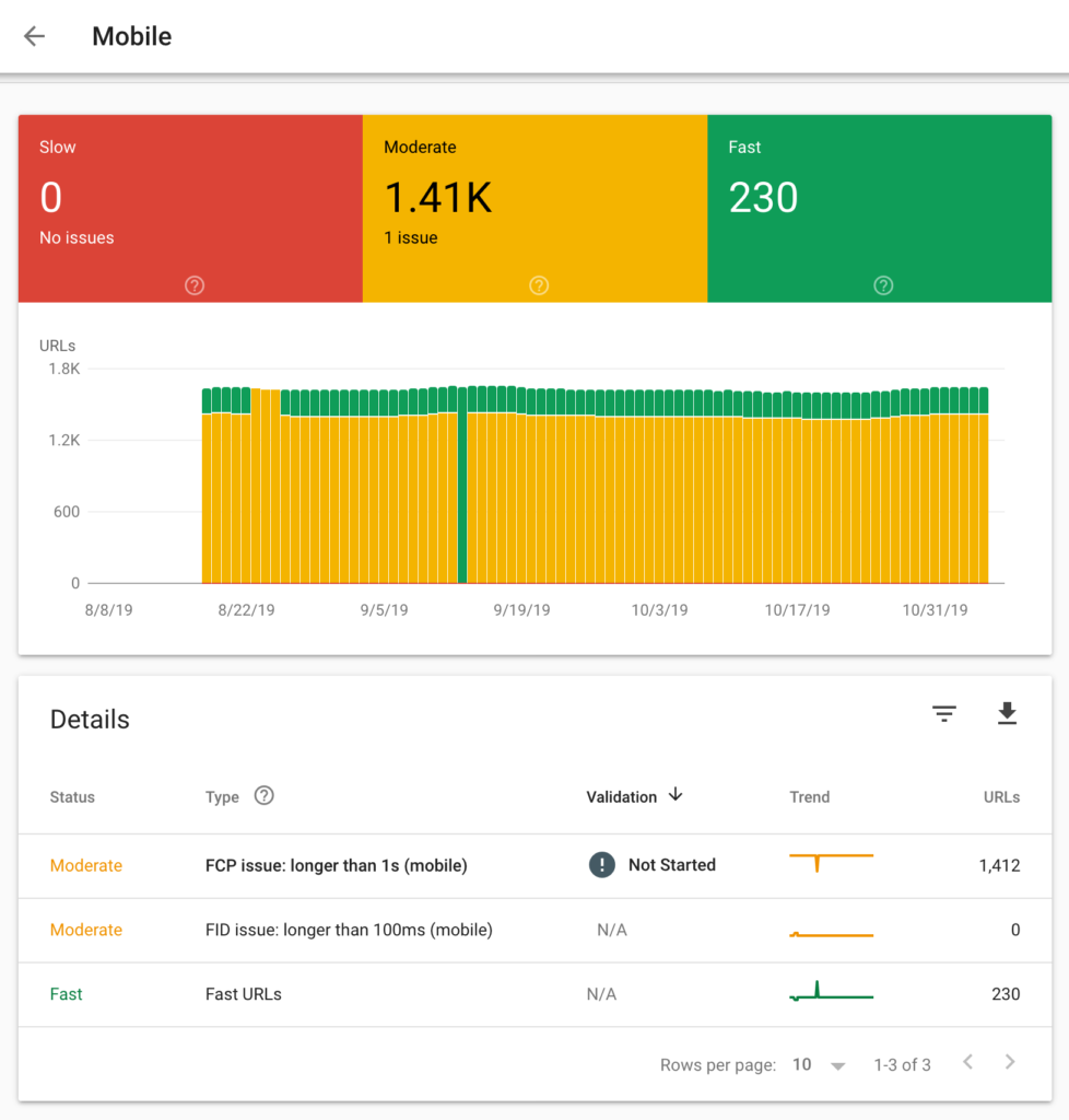Google Page Speed rapport